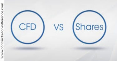 CFDs vs Shares