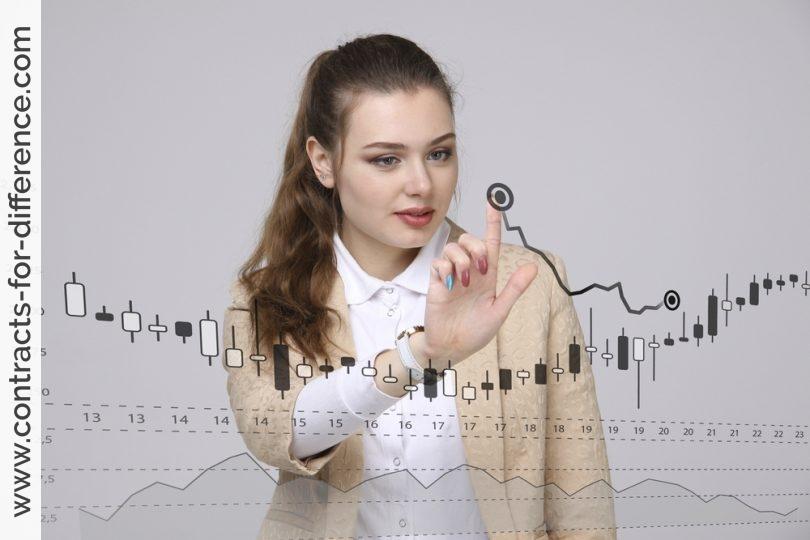 Charting Price