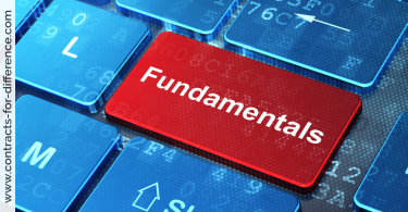 Trading using Fundamentals