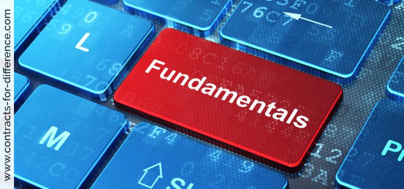 Trading using Fundamentals