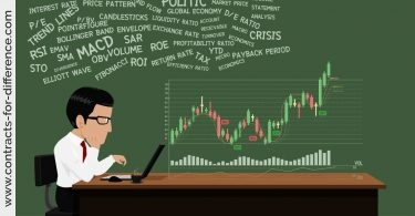 What is Technical Analysis?