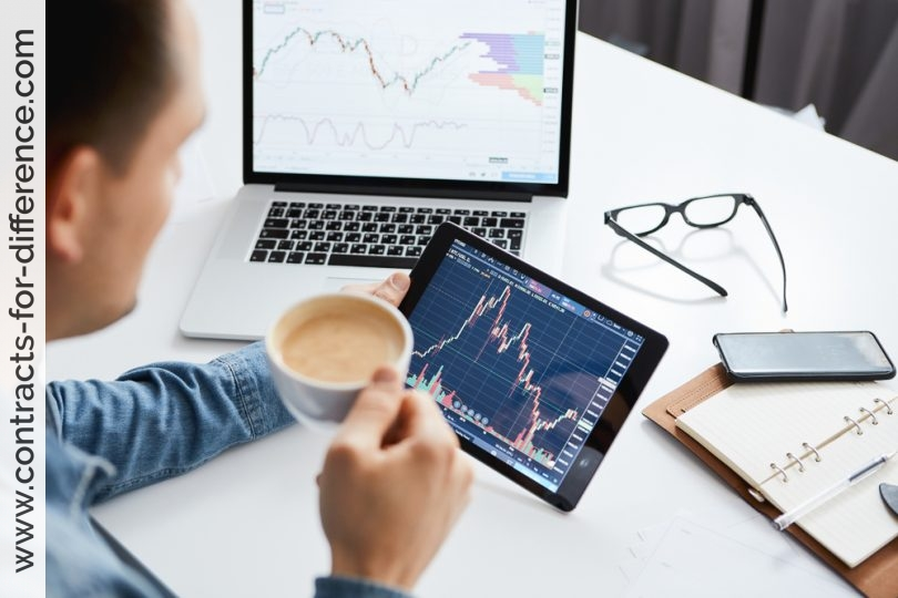 Researching Shares for Trading
