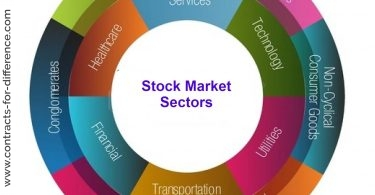 Stock Market Sectors