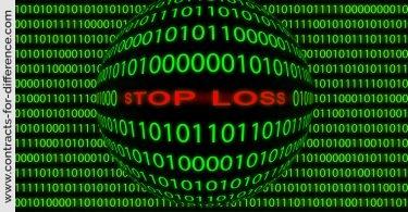 Stop Loss Orders