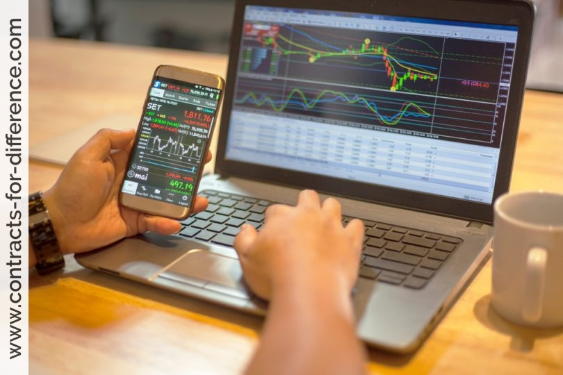 Trading Software and Analysis