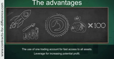Why Trade CFDs?
