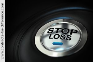 The Importance of Stop Loss Orders