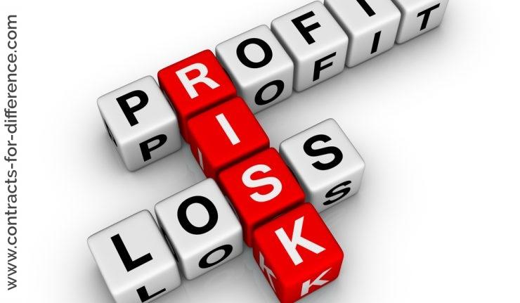 Trading Risks