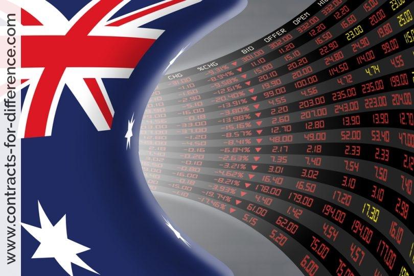 Trading Australian Shares