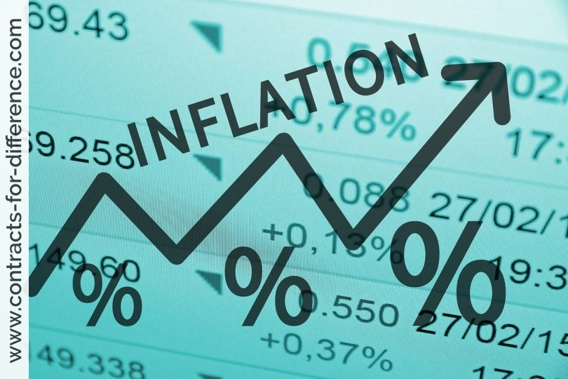 Inflatioin