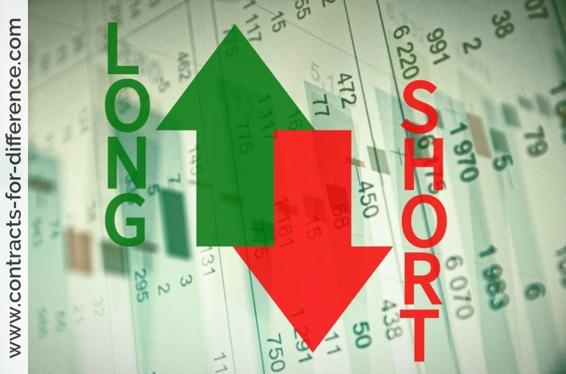 Long Short Trade