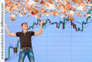 Making Money Trading Stocks