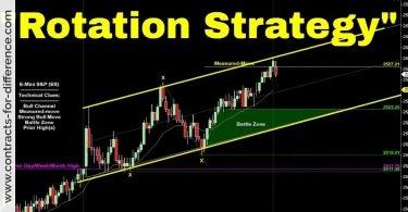 Rotation Strategy