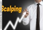 Scalping Trading Strategy