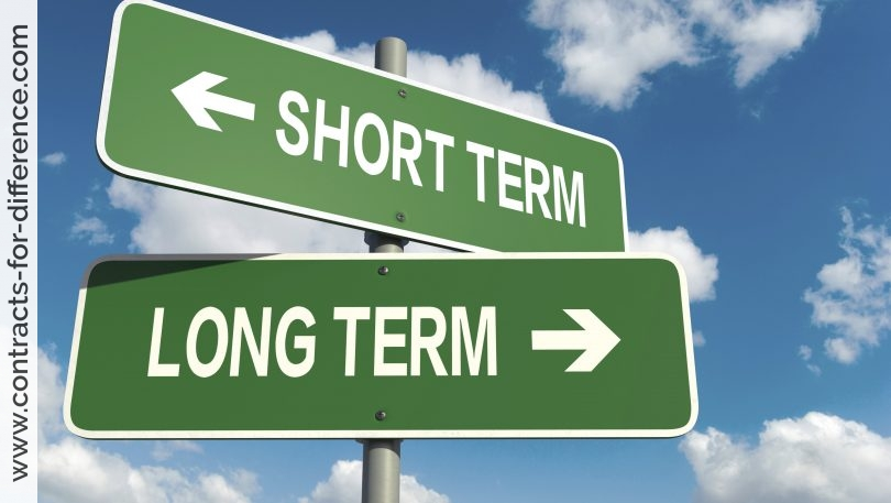 CFDs: Short Term vs Long Term Holding