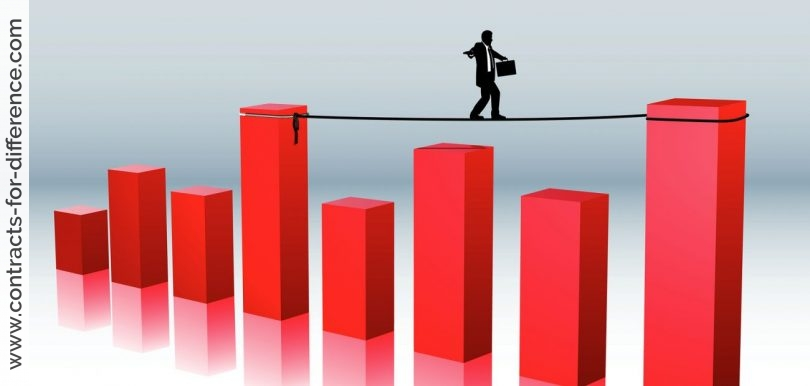 Stock Market Risks