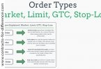 Stop Order Types