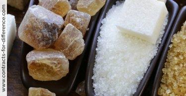 Trading the Sugar Price
