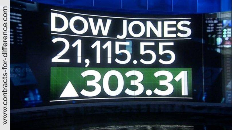 Trading the Dow