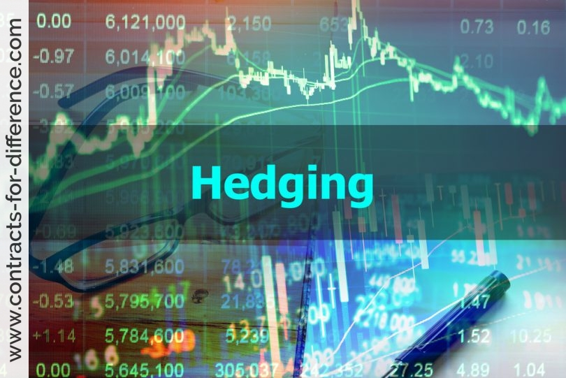 Hedging Shares Portfolio with CFDs