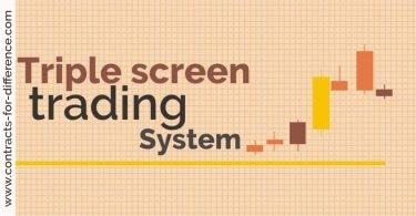 Triple Screen Strategy