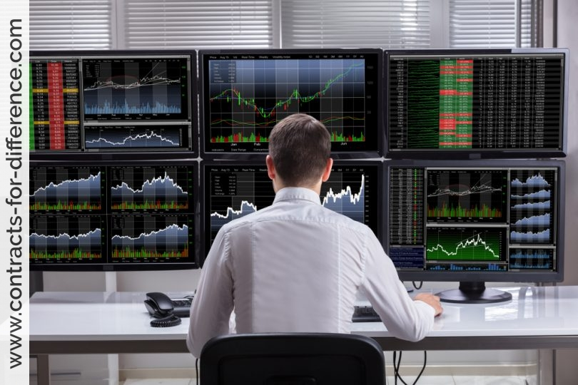 Who Trades CFDs