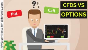 CFDs vs Options