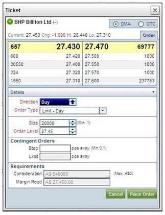 PureDMA Trading Platform
