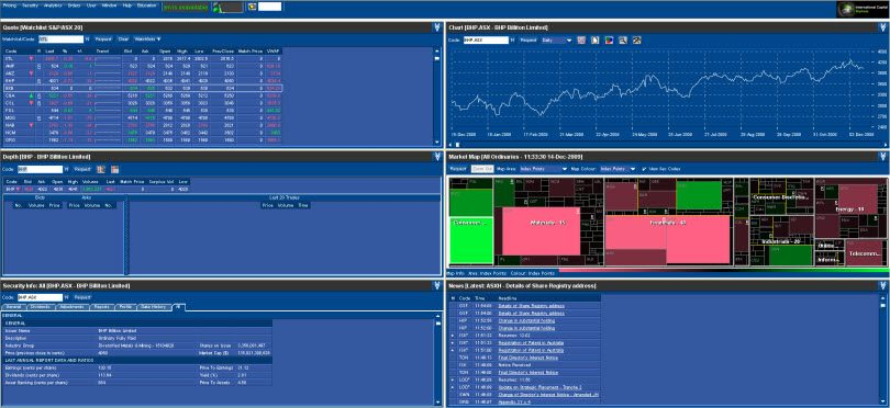 Asx options trading software