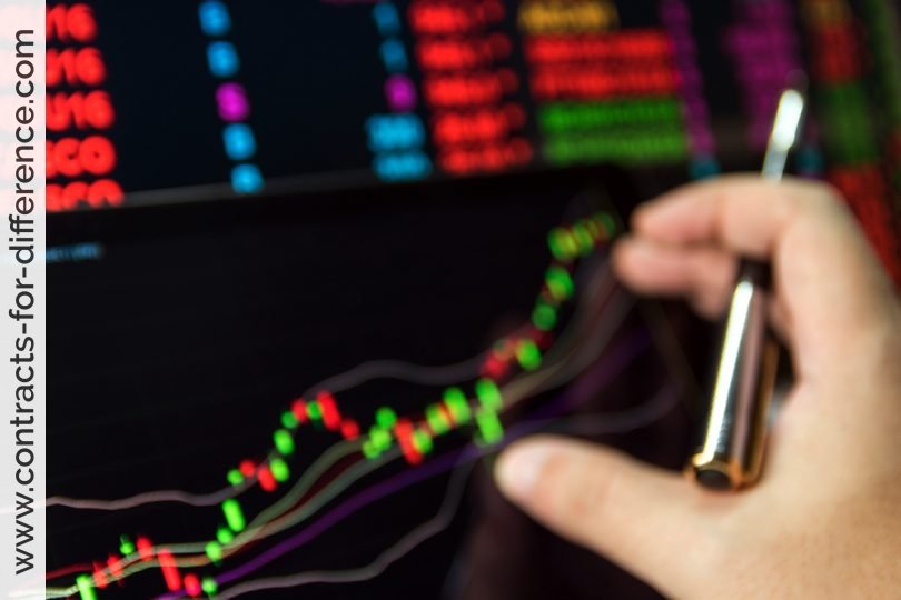 Trading CFDs on Margin Versus Borrowing to Buy Shares