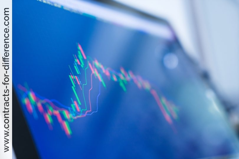 Index and Commodity Trading