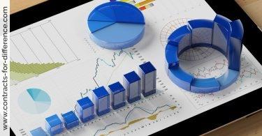 Trading Platform Performance